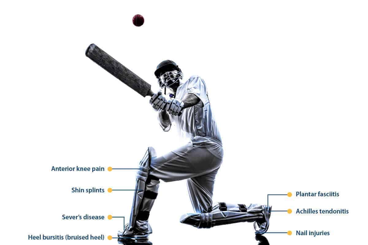 An illustration of Cricket Injuries